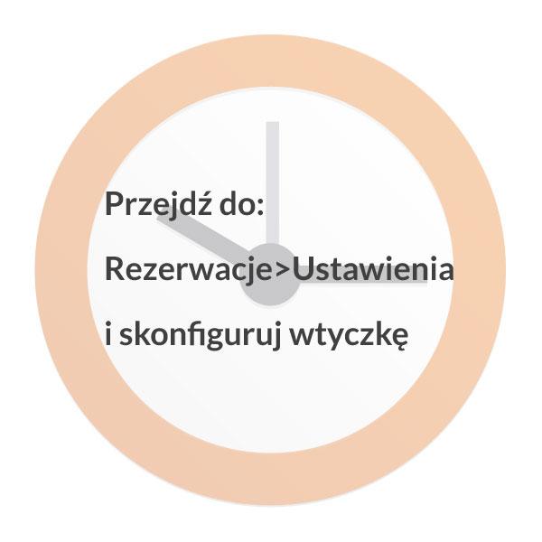 System rezerwacji Nakiedy